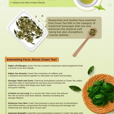 Miraculous Benefits of Green Tea