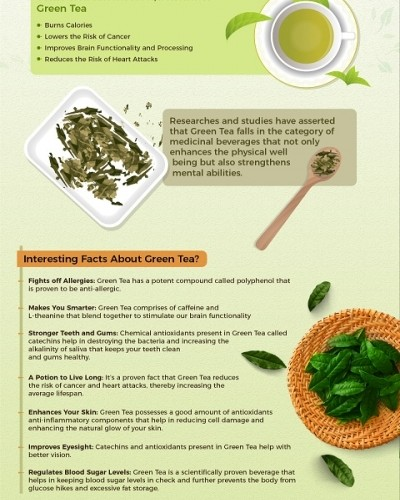 Miraculous Benefits of Green Tea