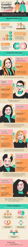 Gender Equality Quotes from leaders