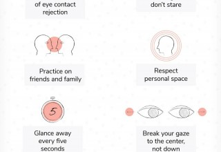 How To Improve Your Eye Contact And Confidence
