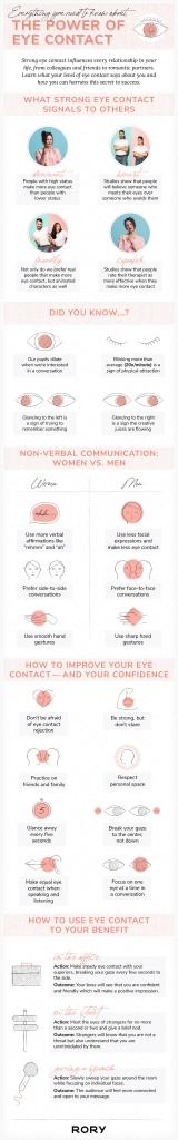 Secret to Eye Contact